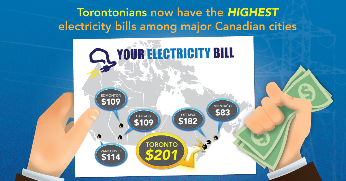Study charts Toronto's electricity costs into outer space